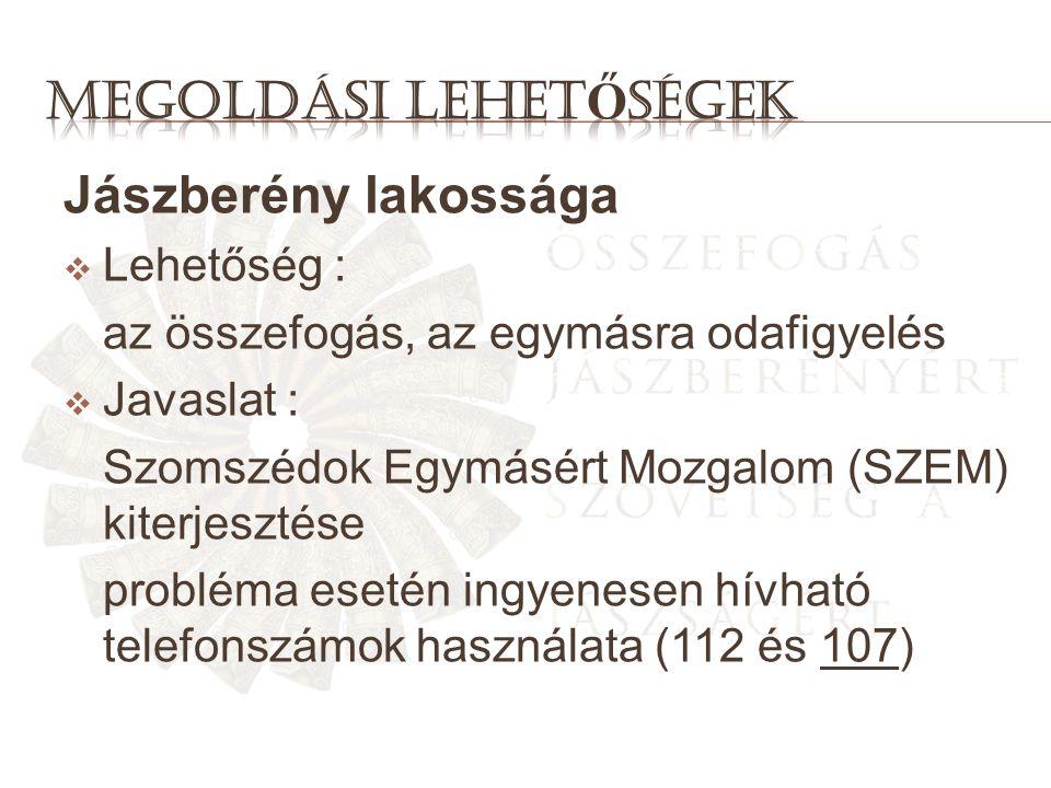 Jászberény lakossága  Lehetőség : az összefogás, az egymásra odafigyelés  Javaslat : Szomszédok Egymásért Mozgalom (SZEM) kiterjesztése probléma esetén ingyenesen hívható telefonszámok használata (112 és 107)