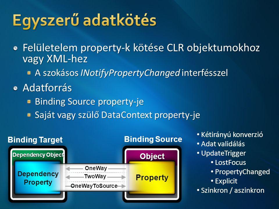 Binding Target Binding Source Dependency Object Object Dependency Property Property TwoWay OneWay OneWayToSource • Kétirányú konverzió • Adat validálás • UpdateTrigger • LostFocus • PropertyChanged • Explicit • Szinkron / aszinkron