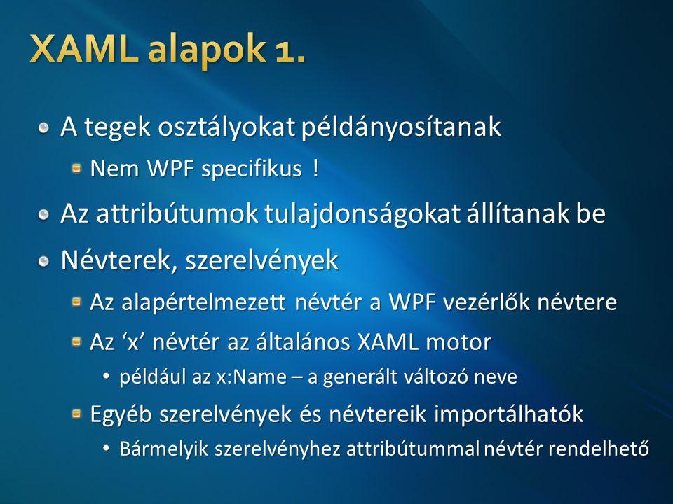 CompNode ListBox Button ScrollViewer StackPanel Transport UI Thread (alkalmazás) Render Thread (milcore.dll) Logical Tree