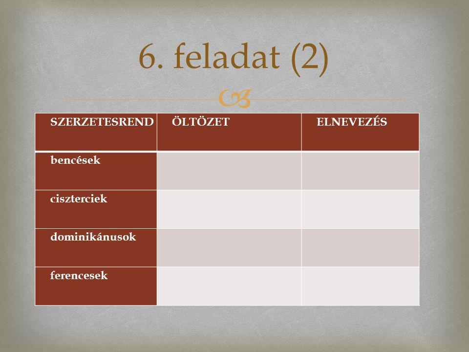  SZERZETESRENDÖLTÖZETELNEVEZÉS bencések ciszterciek dominikánusok ferencesek 6. feladat (2)