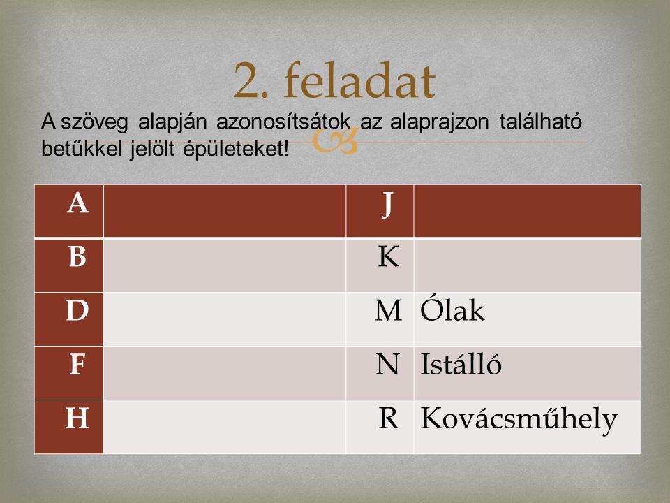  A J B K D MÓlak F NIstálló H RKovácsműhely 2. feladat A szöveg alapján azonosítsátok az alaprajzon található betűkkel jelölt épületeket!
