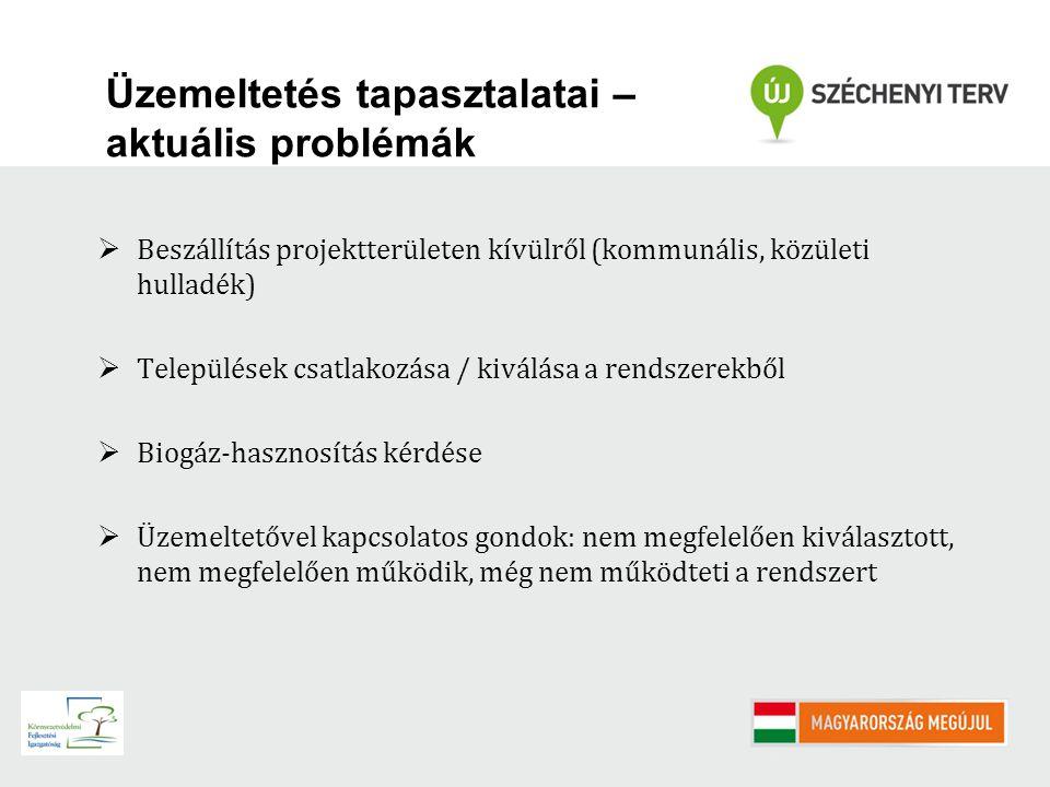 Üzemeltetés tapasztalatai – aktuális problémák  Beszállítás projektterületen kívülről (kommunális, közületi hulladék)  Települések csatlakozása / ki