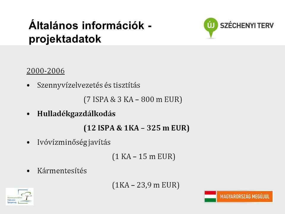 Általános információk - projektadatok 2000-2006 •Szennyvízelvezetés és tisztítás (7 ISPA & 3 KA – 800 m EUR) •Hulladékgazdálkodás (12 ISPA & 1KA – 325