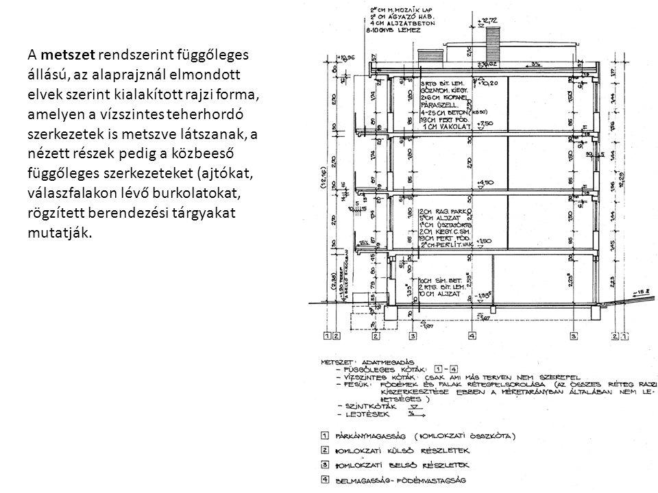 A nézet (leggyakrabban homlokzat) egy épületelem, szerkezet vagy az egész épület valamelyik külső vagy belső síkjának merőleges vetülete – oldalnézete – a külső kontúrok és a vetületet tagoló részletek (nyílások, felületi hézagrajz stb.) feltüntetésével.