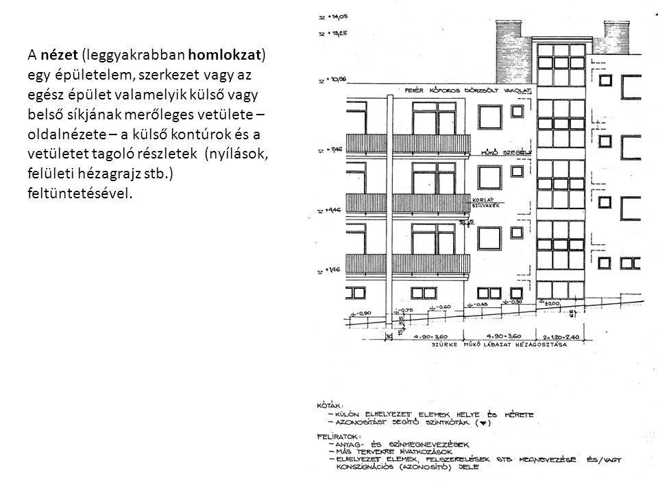 A nézet (leggyakrabban homlokzat) egy épületelem, szerkezet vagy az egész épület valamelyik külső vagy belső síkjának merőleges vetülete – oldalnézete