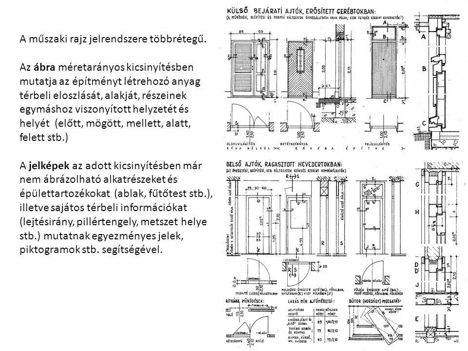 A műszaki rajz jelrendszere többrétegű. Az ábra méretarányos kicsinyítésben mutatja az építményt létrehozó anyag térbeli eloszlását, alakját, részeine