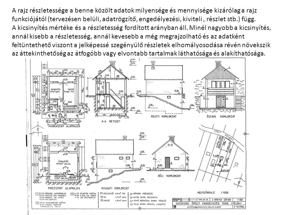 A rajz részletessége a benne közölt adatok milyensége és mennyisége kizárólag a rajz funkciójától (tervezésen belüli, adatrögzítő, engedélyezési, kivi