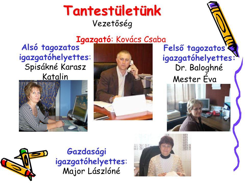 Tantestületünk Tantestületünk Vezetőség Igazgató: Kovács Csaba Felső tagozatos igazgatóhelyettes: Dr. Baloghné Mester Éva Alsó tagozatos igazgatóhelye