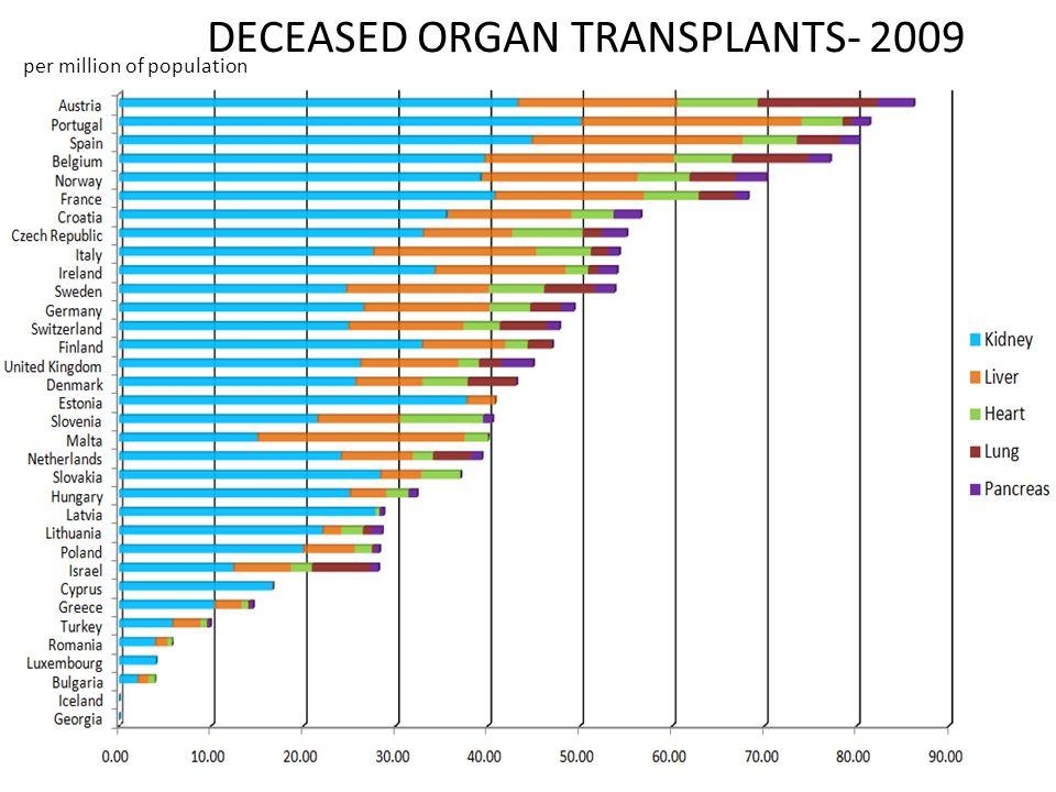 2004 USA transzplantációs játékok megnyitója