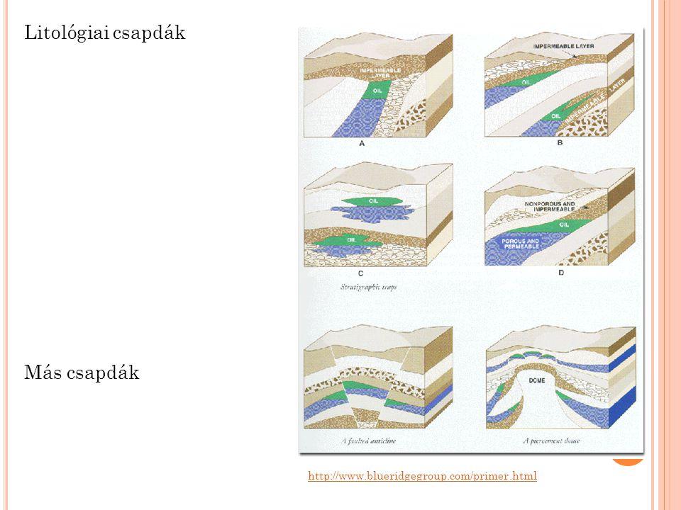 Litológiai csapdák Más csapdák http://www.blueridgegroup.com/primer.html