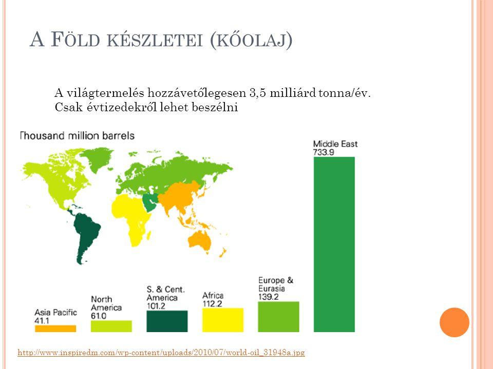 A F ÖLD KÉSZLETEI ( KŐOLAJ ) http://www.inspiredm.com/wp-content/uploads/2010/07/world-oil_31948a.jpg A világtermelés hozzávetőlegesen 3,5 milliárd to