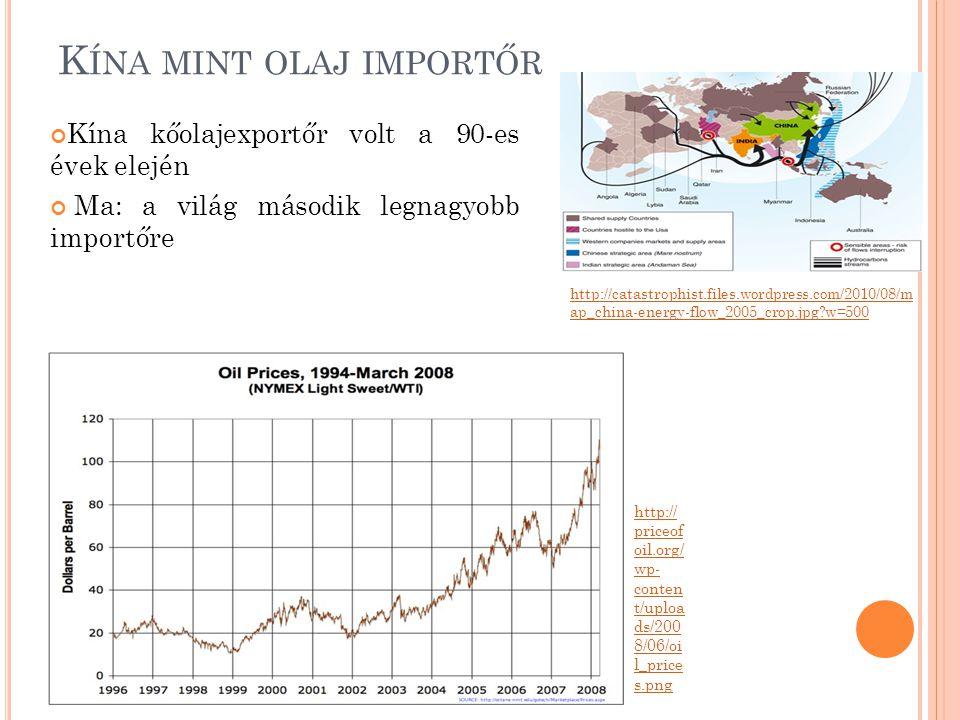 K ÍNA MINT OLAJ IMPORTŐR Kína kőolajexportőr volt a 90-es évek elején Ma: a világ második legnagyobb importőre http://catastrophist.files.wordpress.co