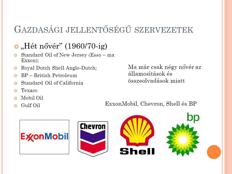 """G AZDASÁGI JELLENTŐSÉGŰ SZERVEZETEK """"Hét nővér"""" (1960/70-ig) Standard Oil of New Jersey (Esso – ma Exxon); Royal Dutch Shell Anglo-Dutch; BP – British"""