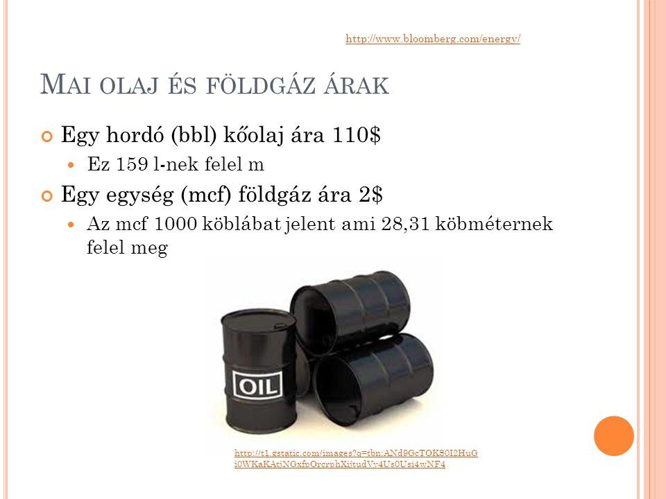 M AI OLAJ ÉS FÖLDGÁZ ÁRAK Egy hordó (bbl) kőolaj ára 110$  Ez 159 l-nek felel m Egy egység (mcf) földgáz ára 2$  Az mcf 1000 köblábat jelent ami 28,