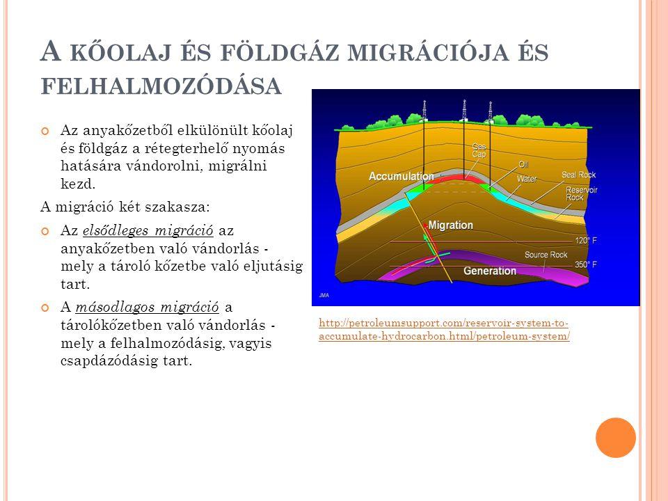 A KŐOLAJ ÉS FÖLDGÁZ MIGRÁCIÓJA ÉS FELHALMOZÓDÁSA Az anyakőzetből elkülönült kőolaj és földgáz a rétegterhelő nyomás hatására vándorolni, migrálni kezd