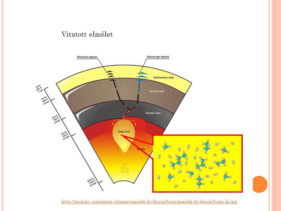 C SAPDÁK TÍPUSAI Szerkezeti csapdák: Vetők Antiklinális http://www.blueridgegroup.com/primer.html