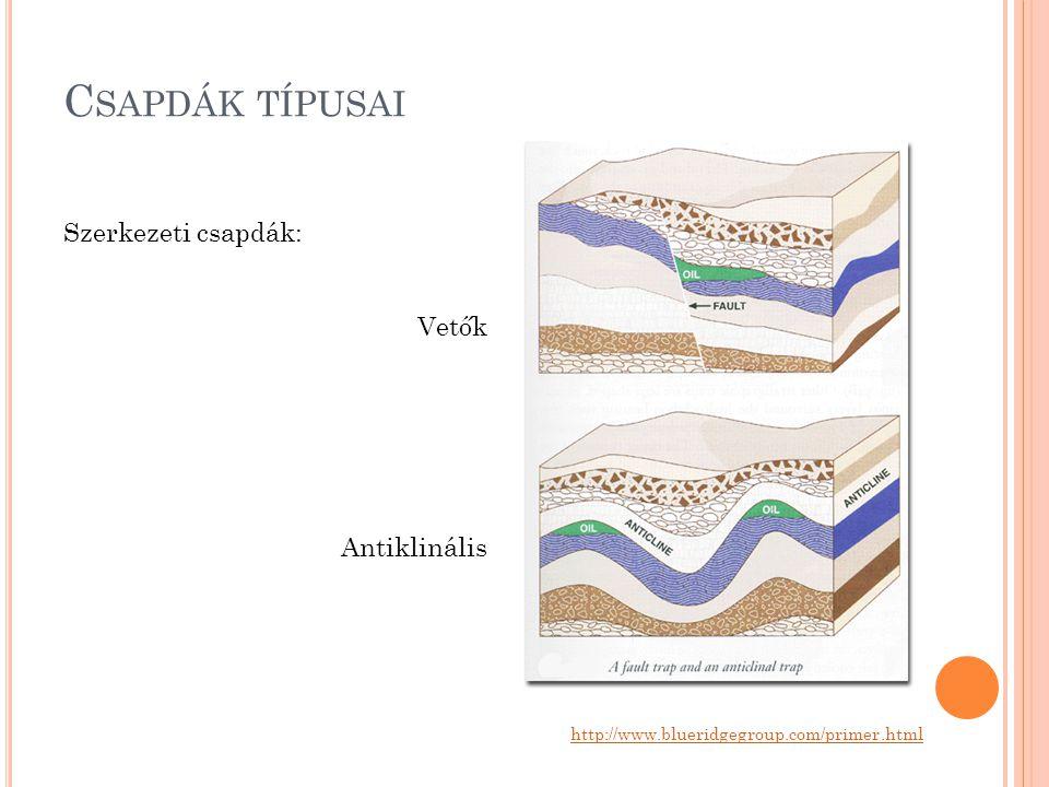 Rétegtani csapdák: fácies változás diagenetikus unkonformitás paleogeomorfol ógiai http://www.arab-oil-naturalgas.com/articles/oil/articleO_25.htm