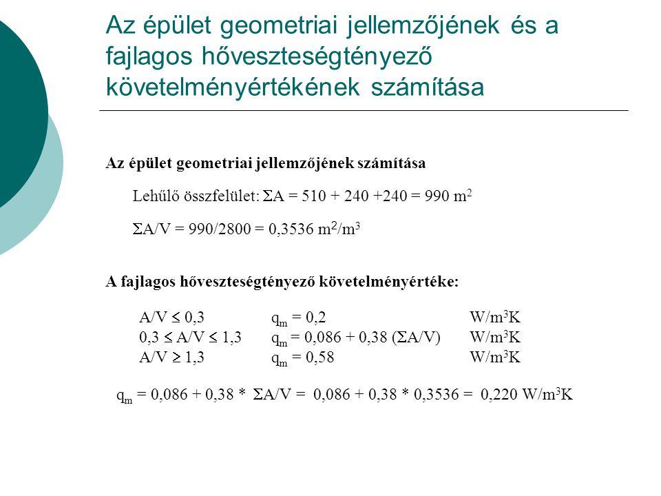 Az épület geometriai jellemzőjének és a fajlagos hőveszteségtényező követelményértékének számítása Az épület geometriai jellemzőjének számítása A fajlagos hőveszteségtényező követelményértéke: Lehűlő összfelület:  A = 510 + 240 +240 = 990 m 2  A/V = 990/2800 = 0,3536 m 2 /m 3 q m = 0,086 + 0,38 *  A/V = 0,086 + 0,38 * 0,3536 = 0,220 W/m 3 K A/V  0,3q m = 0,2W/m 3 K 0,3  A/V  1,3q m = 0,086 + 0,38 (  A/V)W/m 3 K A/V  1,3q m = 0,58W/m 3 K