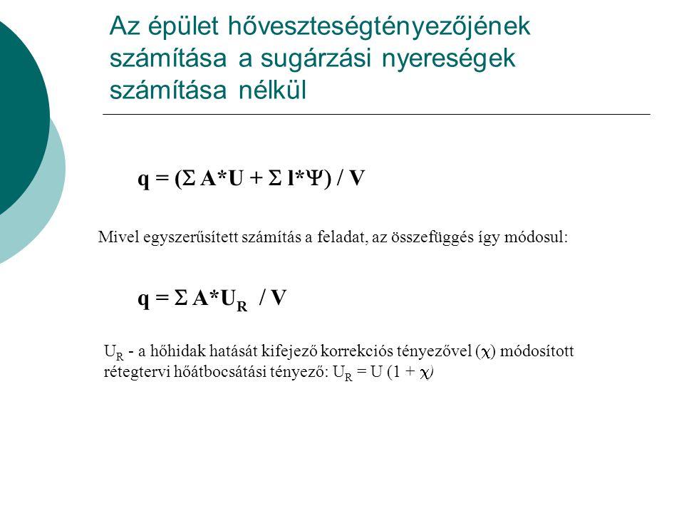 Nettó fűtési energiaigény 1.
