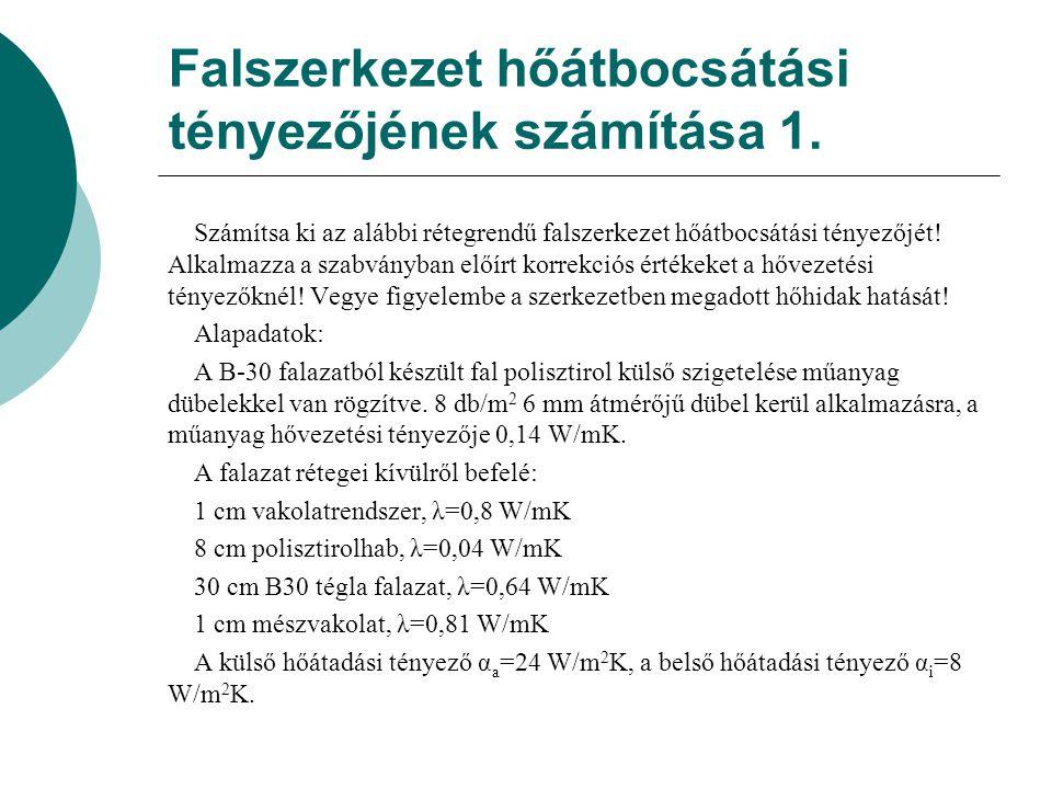 Falszerkezet hőátbocsátási tényezőjének számítása 1.