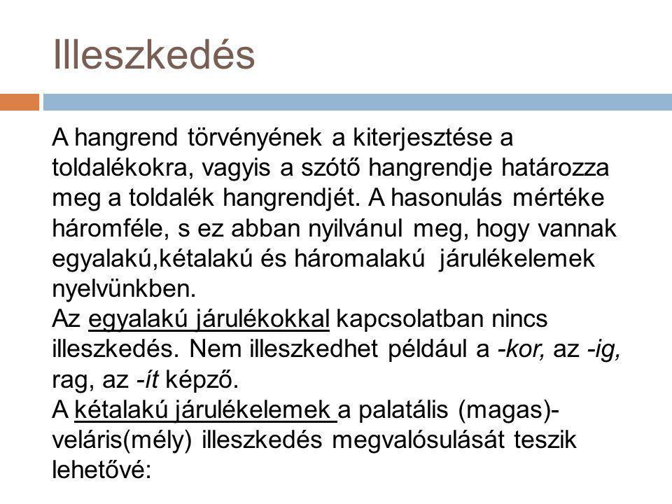 Források: 1.A magyar nyelv könyve (Trezor Kiadó 2007) 2.