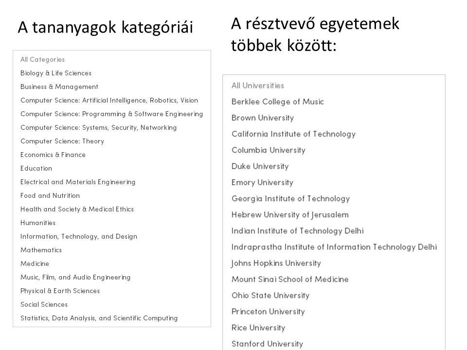 A tananyagok kategóriái A résztvevő egyetemek többek között: