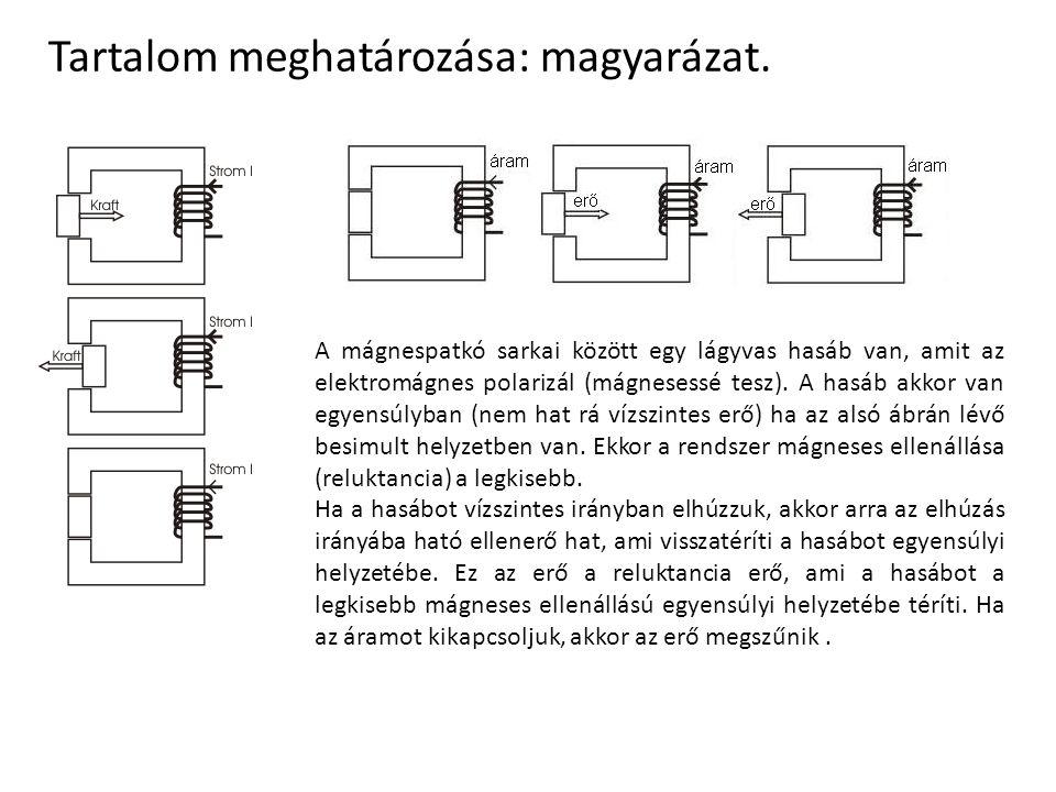 Tartalom meghatározása: magyarázat. A mágnespatkó sarkai között egy lágyvas hasáb van, amit az elektromágnes polarizál (mágnesessé tesz). A hasáb akko