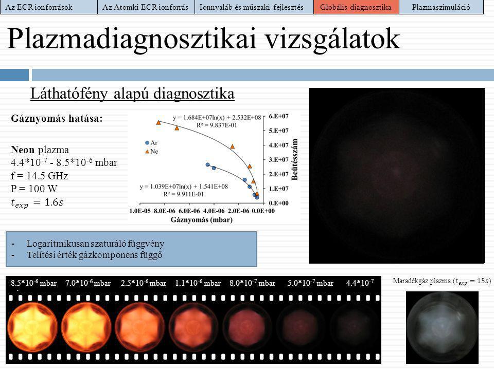 Plazmadiagnosztikai vizsgálatok Láthatófény alapú diagnosztika Gáznyomás hatása: 8.5*10 -6 mbar 7.0*10 -6 mbar 2.5*10 -6 mbar 1.1*10 -6 mbar 8.0*10 -7