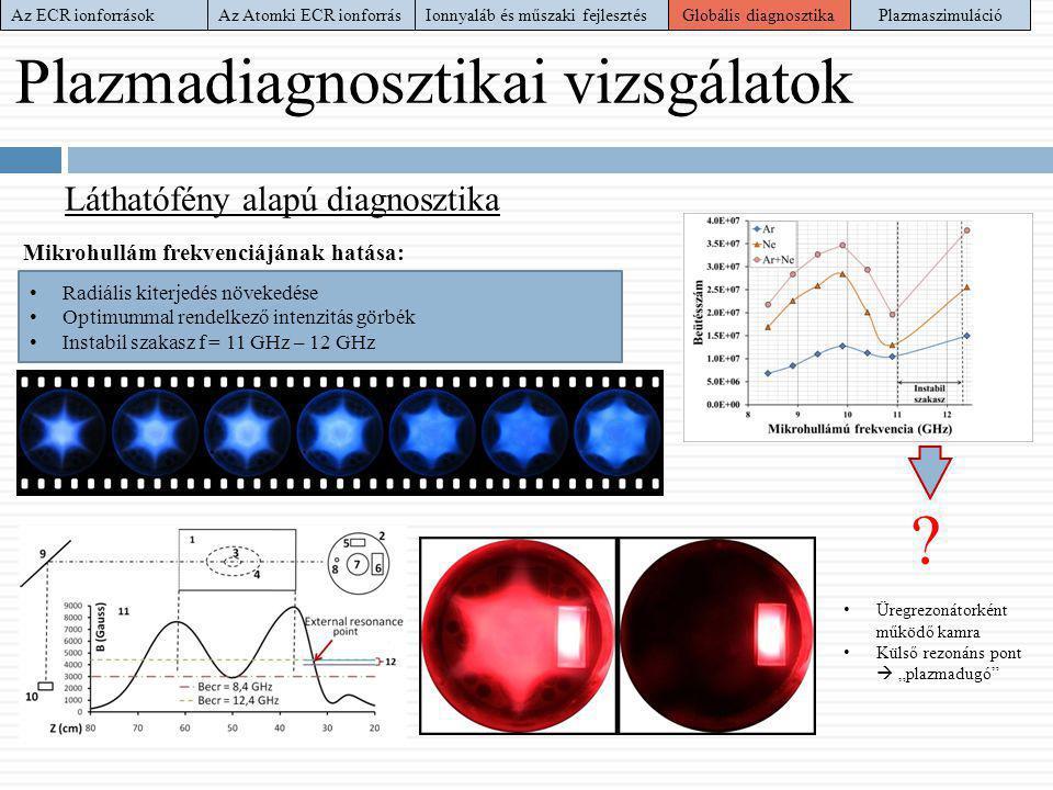 Plazmadiagnosztikai vizsgálatok Láthatófény alapú diagnosztika Mikrohullám frekvenciájának hatása: ? • Üregrezonátorként működő kamra • Külső rezonáns