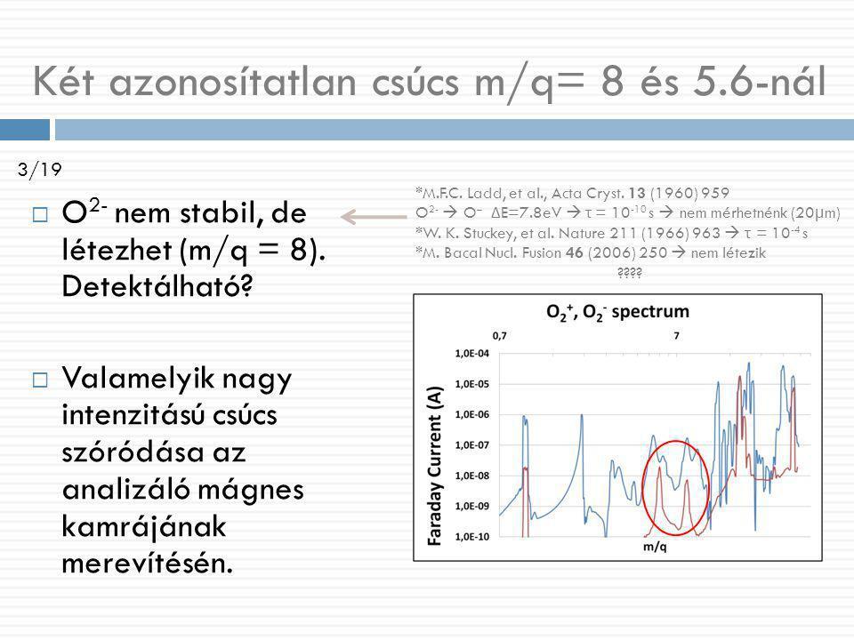 Két azonosítatlan csúcs m/q= 8 és 5.6-nál  O 2- nem stabil, de létezhet (m/q = 8). Detektálható?  Valamelyik nagy intenzitású csúcs szóródása az ana