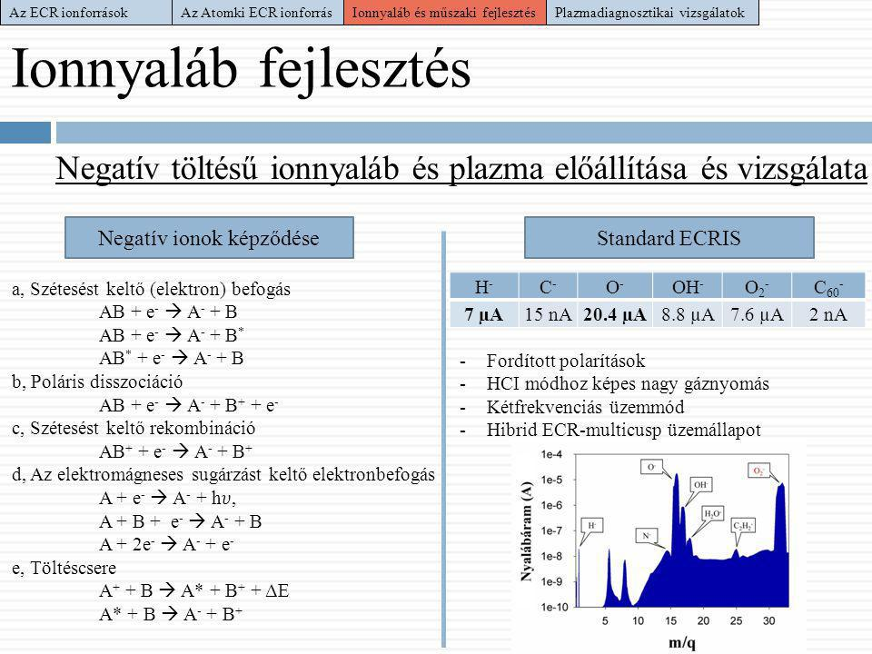Ionnyaláb fejlesztés Negatív töltésű ionnyaláb és plazma előállítása és vizsgálata H - képződése O 2 keverés hatására Kettős üzemmód Növekvő H - képződési csatornák: a)OH széteső rekombinációja, b) H 2 O széteső e - befogása c)Töltéscsere más negatív ionokkal (O -, O 2 -,stb.).