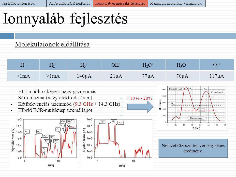 Ionnyaláb fejlesztés Fém ionok előállítása Motiváció: Felületek funkcionalizálása nano-skálán (implantátumok) Legnagyobb csúcs NyalábáramPKPK GázP inj Porlasztó- feszültség és áram Au 17+ 1.25 eµA300 WO2O2 1.6*10 -6 485 V/1.93mA Ca 8+ 2 eµA350 WO2O2 2.1*10 -6 500V/1.98mA Cél: megfelelő intenzitás, jelentős átalakítások nélkül porlasztásos technika (Ca, Au) Au ionnyaláb Moderált nyalábáram (csatolt viselkedés) de Kiemelkedő hosszú távú stabilitás Az ECR ionforrásokAz Atomki ECR ionforrás Ionnyaláb és műszaki fejlesztés Plazmadiagnosztikai vizsgálatok