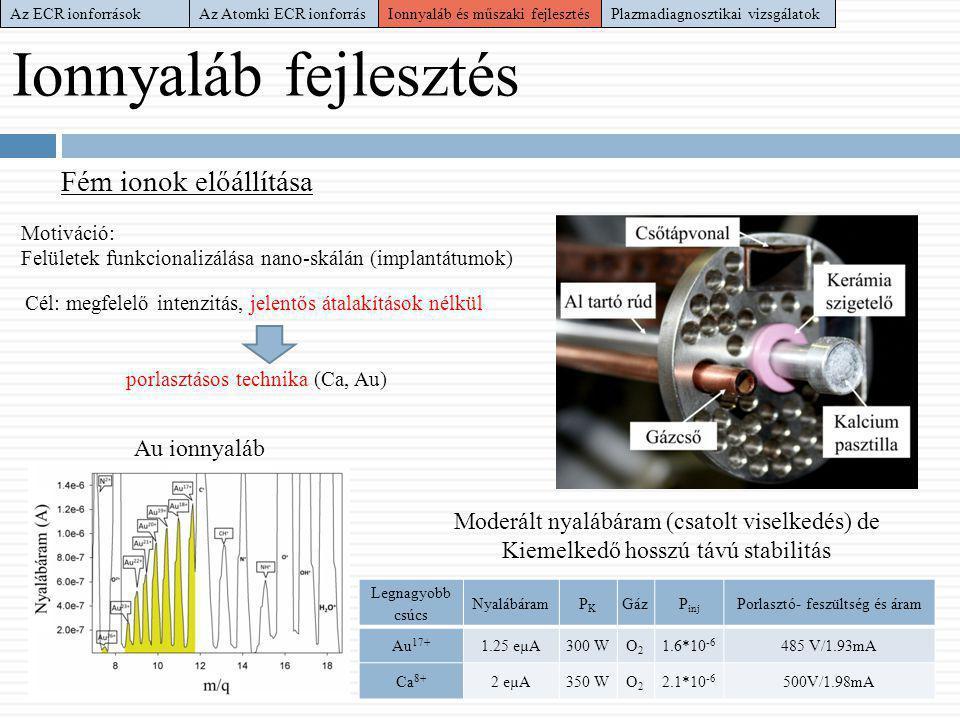 Ionnyaláb fejlesztés Fém ionok előállítása Motiváció: Felületek funkcionalizálása nano-skálán (implantátumok) Legnagyobb csúcs NyalábáramPKPK GázP inj