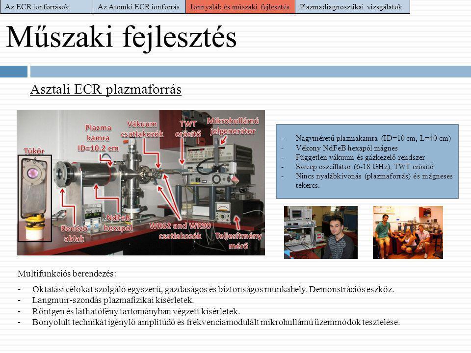 Plazmadiagnosztikai vizsgálatok Röntgendiagnosztika Röntgen-komponensek szűrése: • Teljes Röntgen tartomány (a.,) • Karakterisztikus Ar Kα (b.,) • Fékezési Röntgen (c.,) Argon ionfelhő Röntgen tartományban lyukkamera Pinhole Ø = 70µm CCD (1 foton, spektrális kiértékelés) 2003 Globális diagnosztika Plazmaszimuláció Az ECR ionforrásokAz Atomki ECR ionforrás Ionnyaláb és műszaki fejlesztés