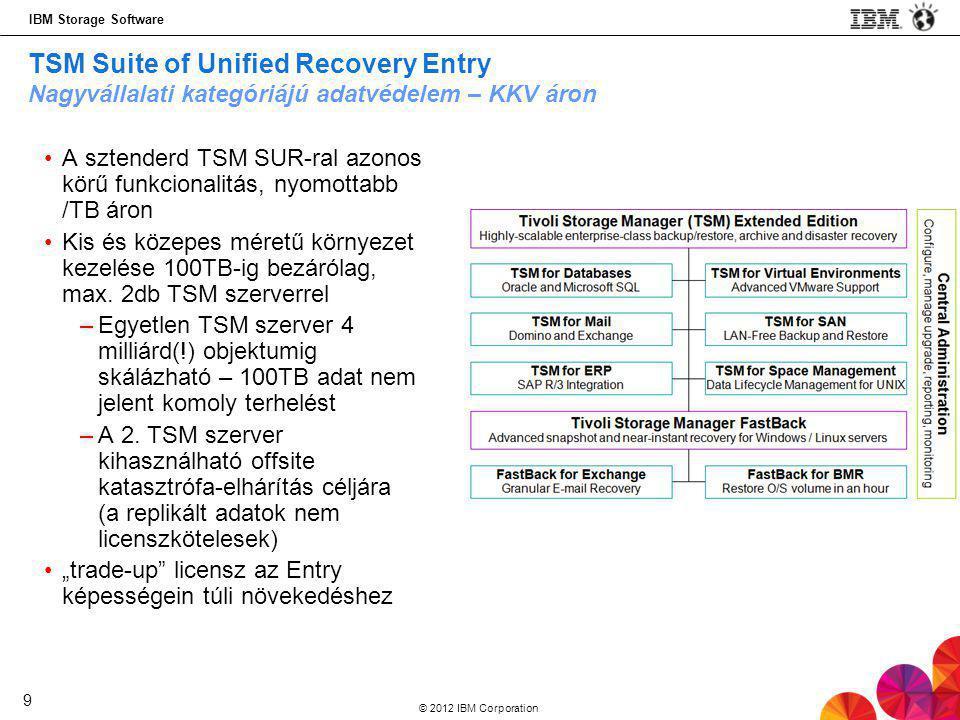 IBM Storage Software © 2012 IBM Corporation 9 TSM Suite of Unified Recovery Entry Nagyvállalati kategóriájú adatvédelem – KKV áron •A sztenderd TSM SUR-ral azonos körű funkcionalitás, nyomottabb /TB áron •Kis és közepes méretű környezet kezelése 100TB-ig bezárólag, max.