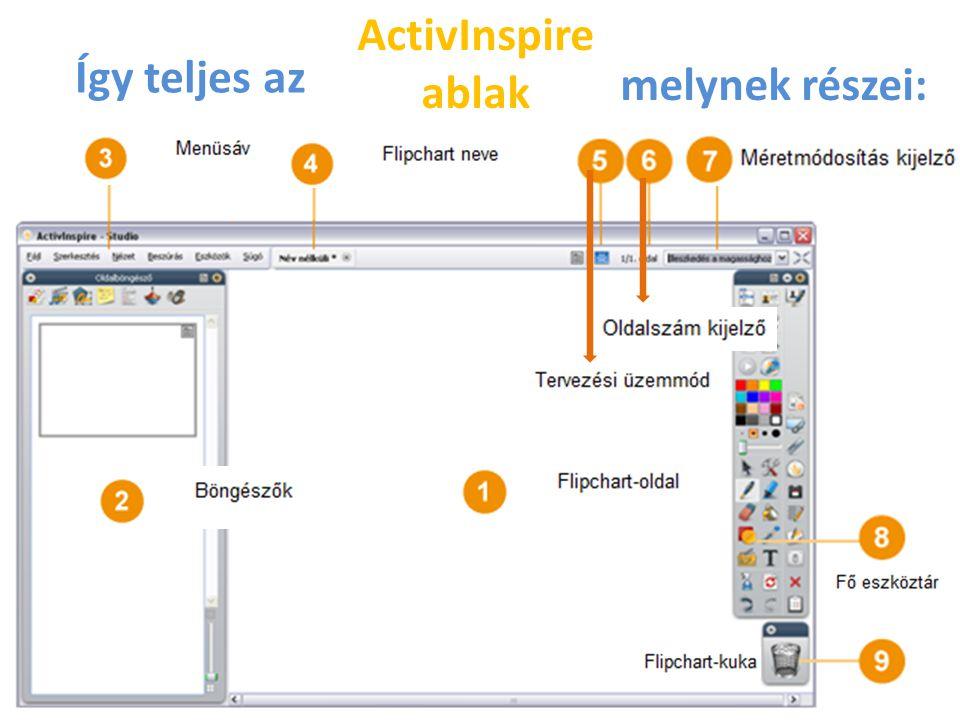 Így teljes az melynek részei: ActivInspire ablak