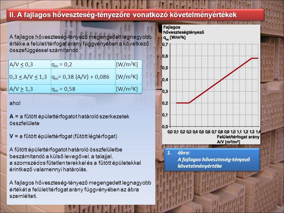 A fajlagos hőveszteség-tényező megengedett legnagyobb értéke a felület/térfogat arány függvényében a következő összefüggéssel számítandó: ahol A = a f