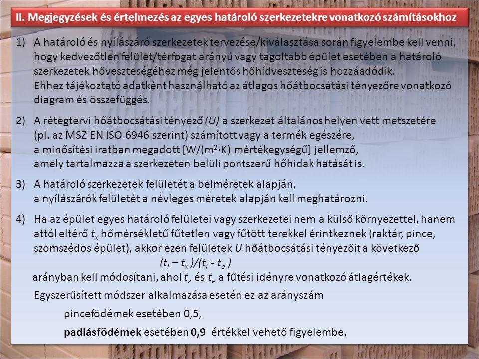 1.2.A FŰTÖTT TÉRFOGATTAL ÉRINTKEZŐ FELÜLETEK SZÁMÍTÁSA DÉLI homlokzat DÉLI homlokzat 1.