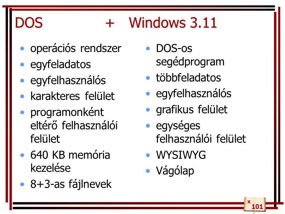 DOS + Windows 3.11 •operációs rendszer •egyfeladatos •egyfelhasználós •karakteres felület •programonként eltérő felhasználói felület •640 KB memória kezelése •8+3-as fájlnevek •DOS-os segédprogram •többfeladatos •egyfelhasználós •grafikus felület •egységes felhasználói felület •WYSIWYG •Vágólap 101 x