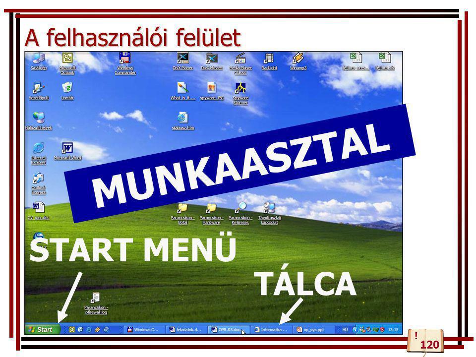 A felhasználói felület •Parancsok kiadásával MUNKAASZTAL TÁLCA START MENÜ 120 !