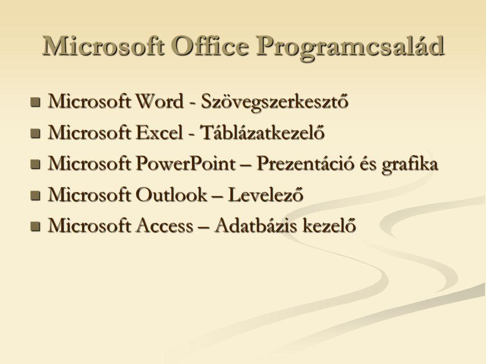 Microsoft Office Programcsalád  Microsoft Word - Szövegszerkesztő  Microsoft Excel - Táblázatkezelő  Microsoft PowerPoint – Prezentáció és grafika  Microsoft Outlook – Levelező  Microsoft Access – Adatbázis kezelő