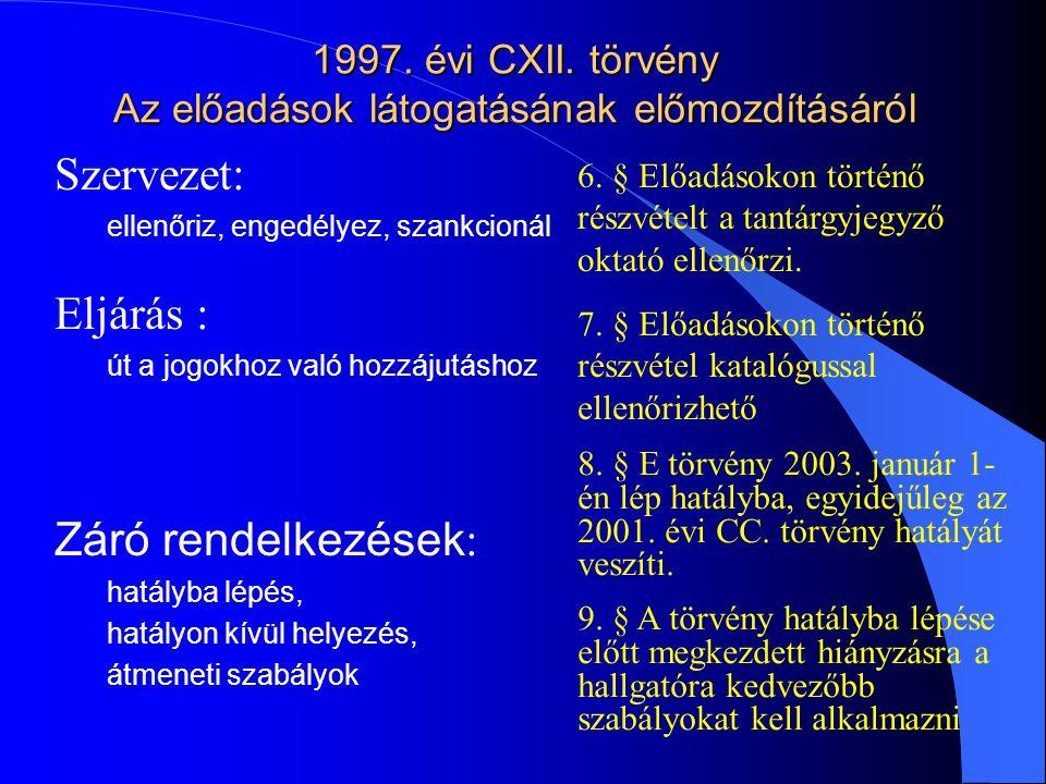1997. évi CXII.