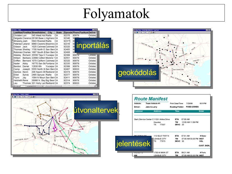 Folyamatok inportálás geokódolás útvonaltervek jelentések