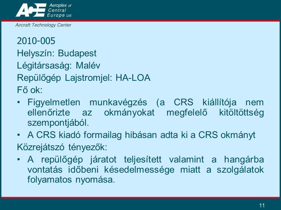 11 2010-005 Helyszín: Budapest Légitársaság: Malév Repülőgép Lajstromjel: HA-LOA Fő ok: •Figyelmetlen munkavégzés (a CRS kiállítója nem ellenőrizte az okmányokat megfelelő kitöltöttség szempontjából.