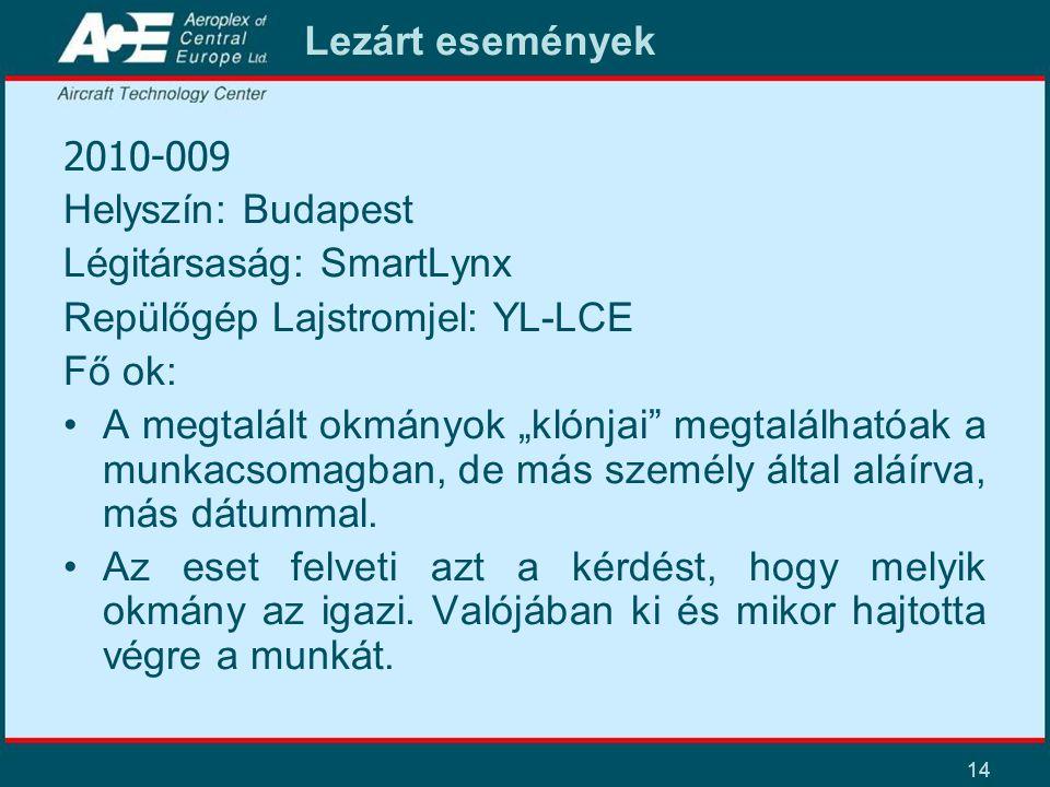 """14 Lezárt események 2010-009 Helyszín: Budapest Légitársaság: SmartLynx Repülőgép Lajstromjel: YL-LCE Fő ok: •A megtalált okmányok """"klónjai megtalálhatóak a munkacsomagban, de más személy által aláírva, más dátummal."""