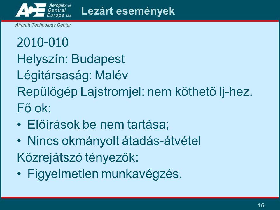 15 Lezárt események 2010-010 Helyszín: Budapest Légitársaság: Malév Repülőgép Lajstromjel: nem köthető lj-hez. Fő ok: •Előírások be nem tartása; •Ninc