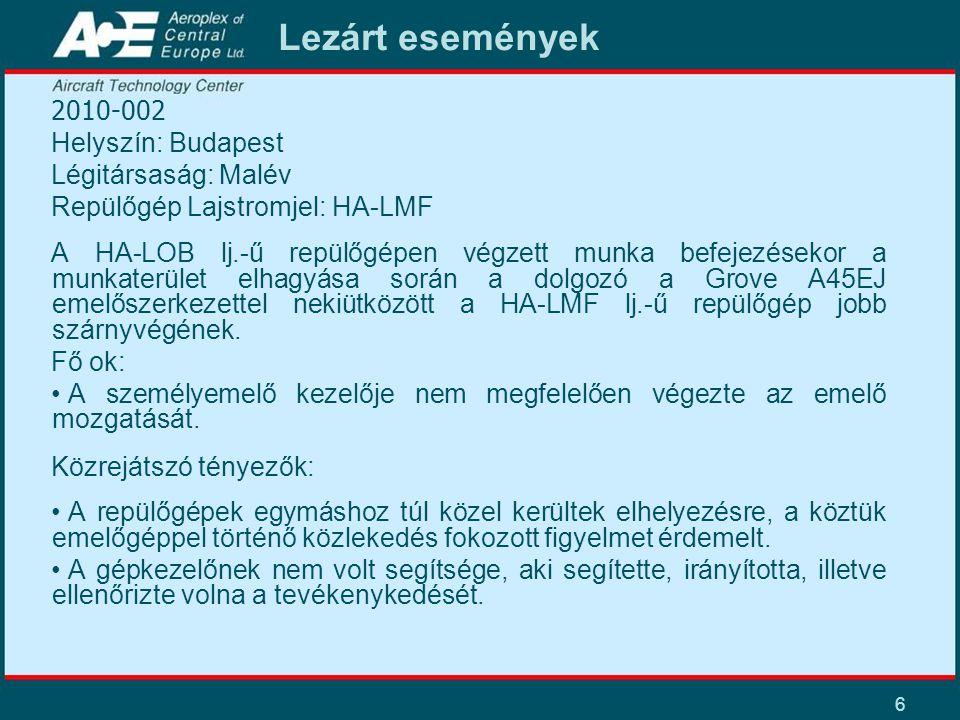 6 Lezárt események 2010-002 Helyszín: Budapest Légitársaság: Malév Repülőgép Lajstromjel: HA-LMF A HA-LOB lj.-ű repülőgépen végzett munka befejezésekor a munkaterület elhagyása során a dolgozó a Grove A45EJ emelőszerkezettel nekiütközött a HA-LMF lj.-ű repülőgép jobb szárnyvégének.