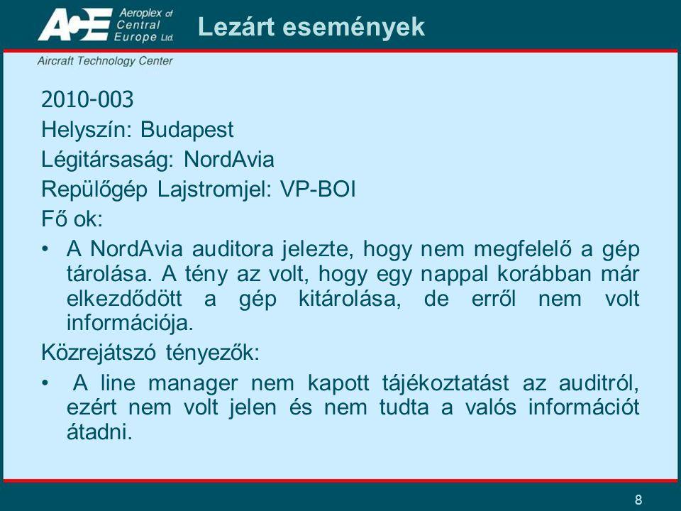 8 Lezárt események 2010-003 Helyszín: Budapest Légitársaság: NordAvia Repülőgép Lajstromjel: VP-BOI Fő ok: •A NordAvia auditora jelezte, hogy nem megf