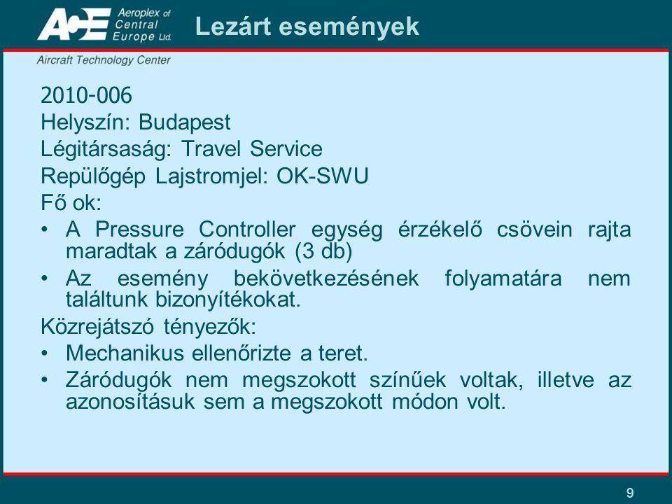9 Lezárt események 2010-006 Helyszín: Budapest Légitársaság: Travel Service Repülőgép Lajstromjel: OK-SWU Fő ok: •A Pressure Controller egység érzékelő csövein rajta maradtak a záródugók (3 db) •Az esemény bekövetkezésének folyamatára nem találtunk bizonyítékokat.