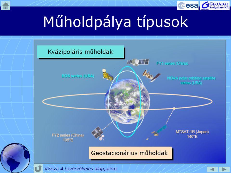 Űrfelvételek tulajdonságai  Térbeli felbontás  Spektrális felbontás  Radiometriai felbontás  Időbeli felbontás  Összefüggések Tovább a Térbeli felbontáshoz Tovább a Spektrális felbontáshoz Tovább a Radiometriai felbontáshoz Tovább az Időbeli felbontáshoz Tovább az Összefüggésekhez Vissza A távérzékelés alapjaihoz